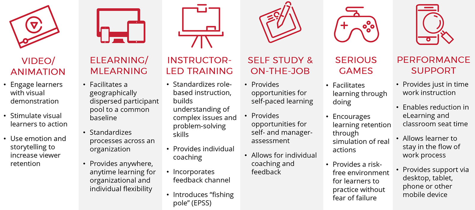 Blended Learning Graphic-1