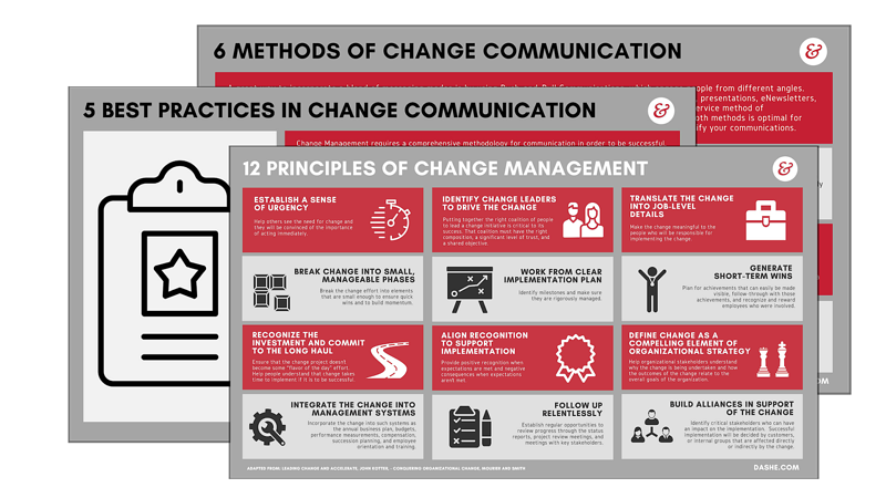 Change Management Toolkit Thumbnail