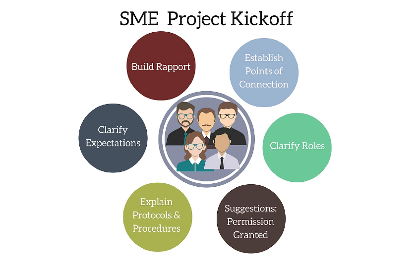 Subject Matter Expert Project Kickoff