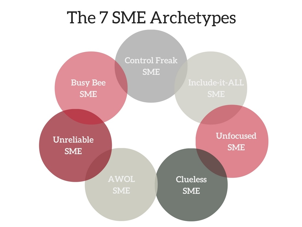 The 7 SME Archetypes Venn Diagram-1.jpg
