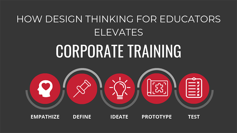How Design Thinking for Educators Elevates Corporate Training