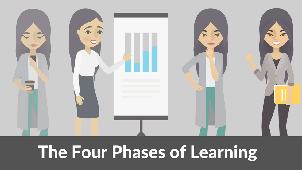 The Four Phases of Learning.png